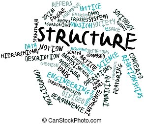Structure - Abstract word cloud for Structure with related...