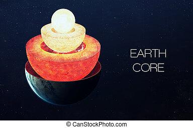 structure., communie, gemeubileerd, dit, beeld, nasa, aarde kern