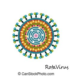 struktur, bunter , rota, freigestellt, partikel, virus