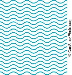 Struktur, hav, vågor
