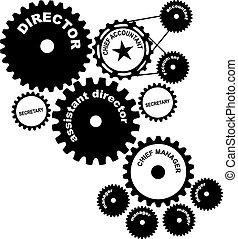 struktur, von, der, firma