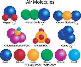 struttura molecolare, molecole, aria