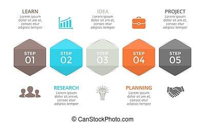 strzały, pojęcie, processes., handlowy, infographic, timeline, opcje, graph., slide., sześcioboki, diagram, strony, wykres, wektor, 5, kroki, gotowy, 16:9., prezentacja