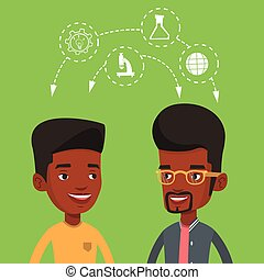 studerende, ideas., deler