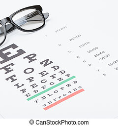 Studio shot of eyesight test chart with neat glasses over it...