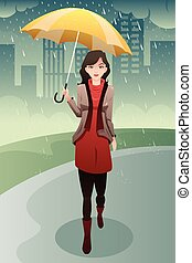 Stylish woman walking in the rain carrying an umbrella
