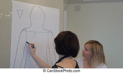 Stylist shows favorable styles by drawn on customer paper contour.