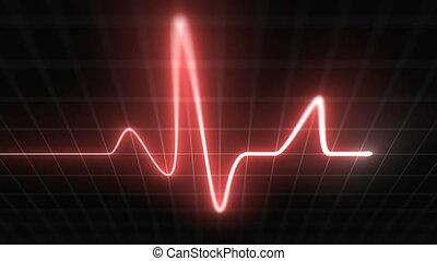 Stylized EKG Fast, Red