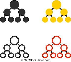 subdivision, structure, personnel