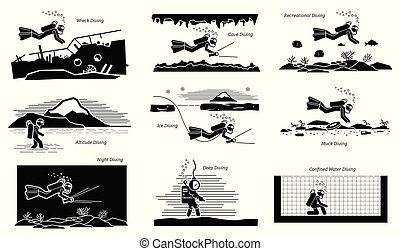 submarinas, comercial, recreacional, activities., mergulhar