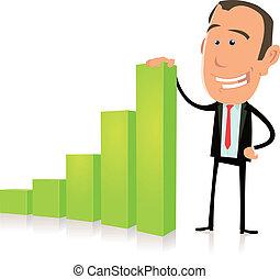 Subprime Bar Graph result