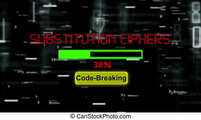 Substitution ciphers code breaking