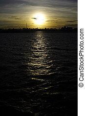substr(Sunset,0,200)