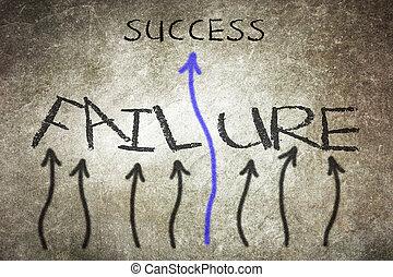 succes, concept, op, bord