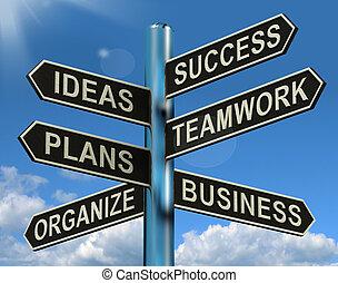 succes, ideeën, teamwork, plannen, wegwijzer, optredens,...