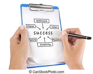 succes, informatiestroomschema, hand, schrijf, op, klembord