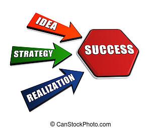 succes, pijl, strategie, idee, realisatie, zeshoek