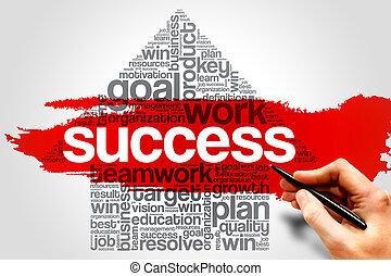 succes, richtingwijzer