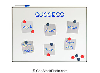 succes, tabel, op, een, whiteboard