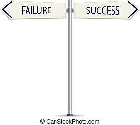Success and Failure Arrow Road Sign