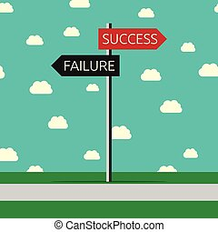 Success and failure, choice