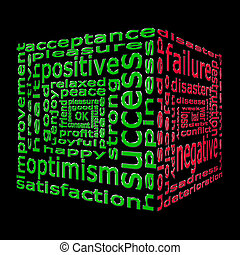 Success and failure opposites