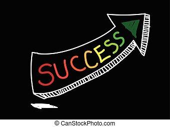 Success and  Failure sign symbol
