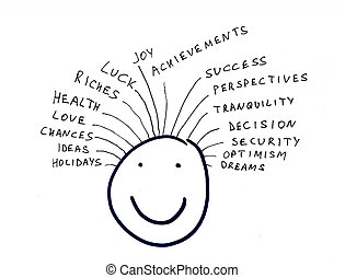 Success and happiness conception - Success and happiness...