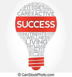 SUCCESS bulb word cloud