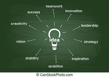 Success Business Concept