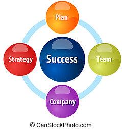 Success business diagram illustration
