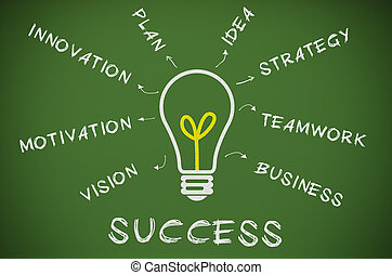 Success business motivation concept