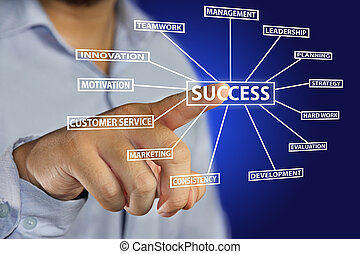 Business concept image of a businessman pointing Success icon on virtual screen over blue background