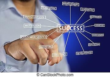 Success Concept - Business concept image of a businessman ...