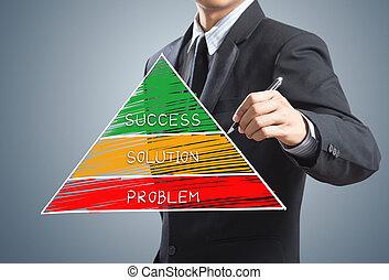 Success concept chart