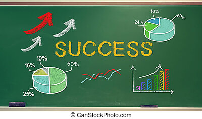 Success concept on green chalk board