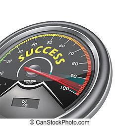 success conceptual meter hundred per cent