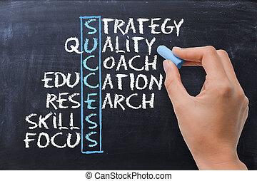 Success crossword concept on blackboard