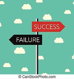 Success, failure, clouds