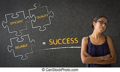 Success Formula