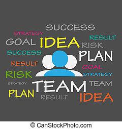 Success, Idea, Team Tag Cloud