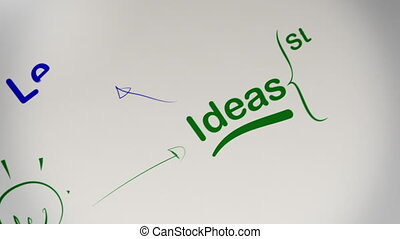 Animation of a brainstorming session or presentation in progress as a mind map with key concepts of success in business is being sketched.