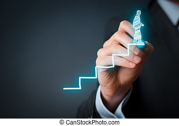 Personal development, personal and career finished growth. Coach (human resources officer, supervisor) helps employee with his growth.