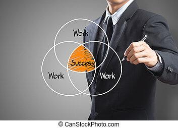 Success in work concept
