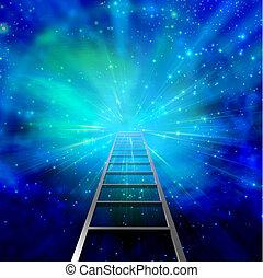 Success - Ladder into Burst