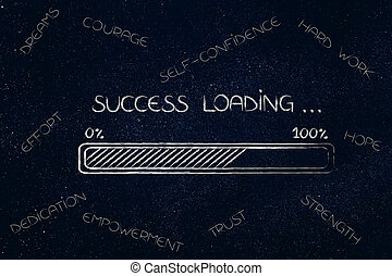 success loading with progress bar surrounded by elements to succeed