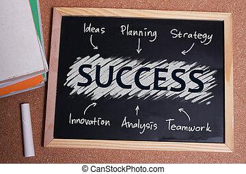 Success, Motivational Words Quotes Concept