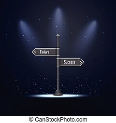Success or failure indicator