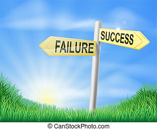 Success or failure sign concept with a choice to make