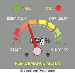 success performance conceptual meter